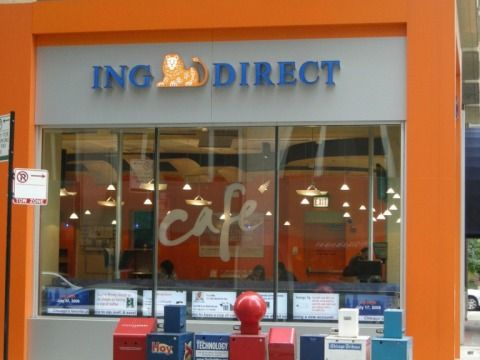 ing direct lavoro